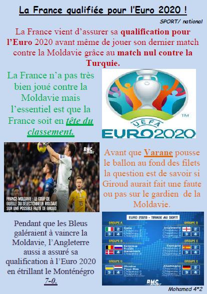 Euro 2020 mohamed